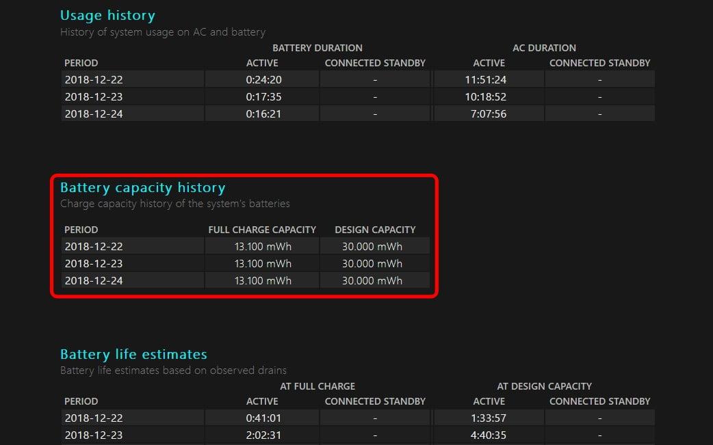 Verifique o histórico de capacidade da bateria.