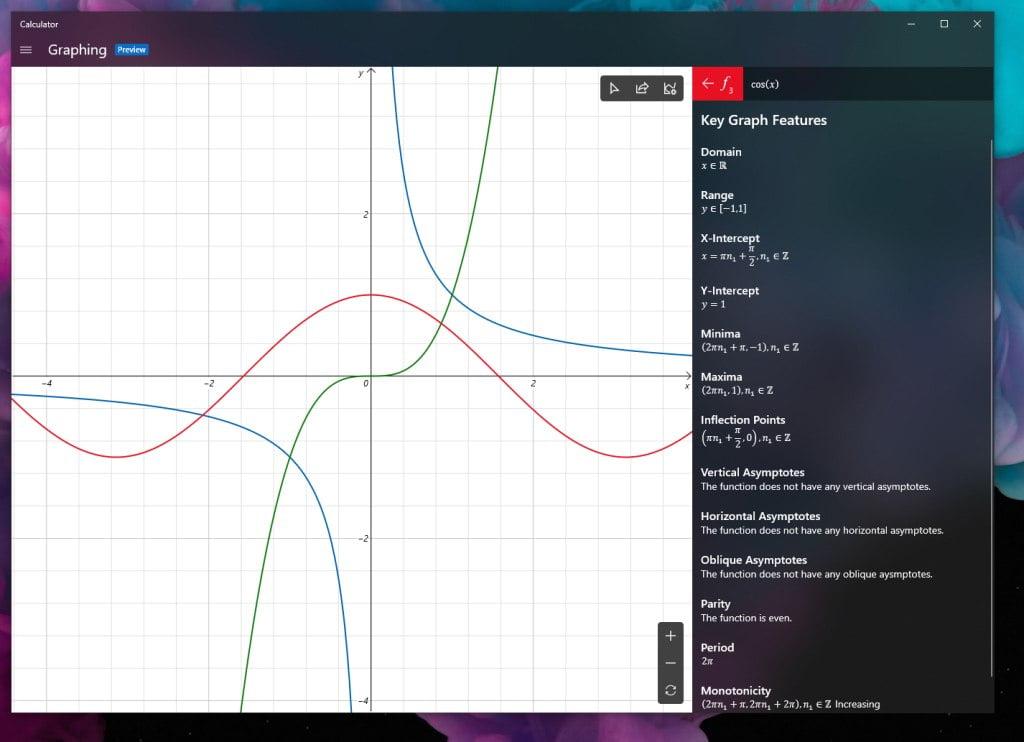 Calculadora do Windows 10 ganha modo gráfico